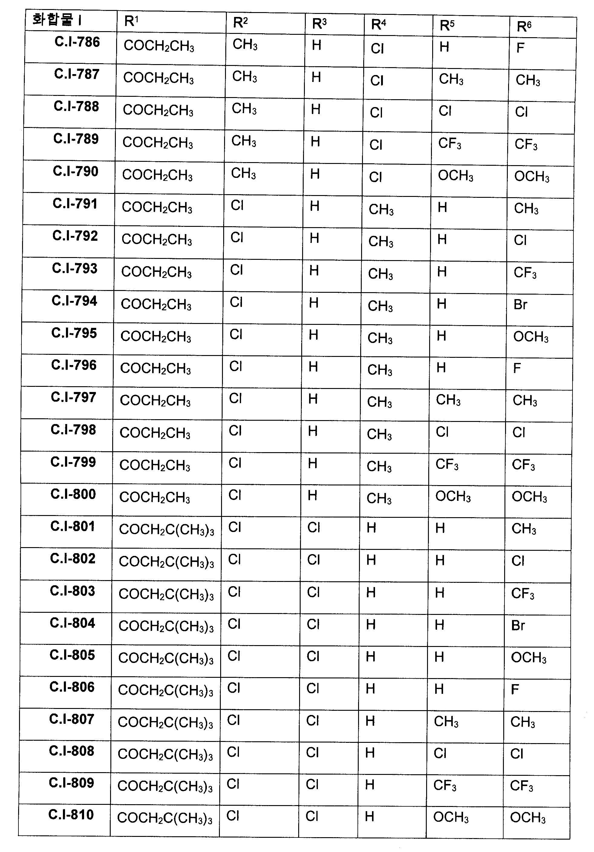 Figure 112009060332816-PCT00039