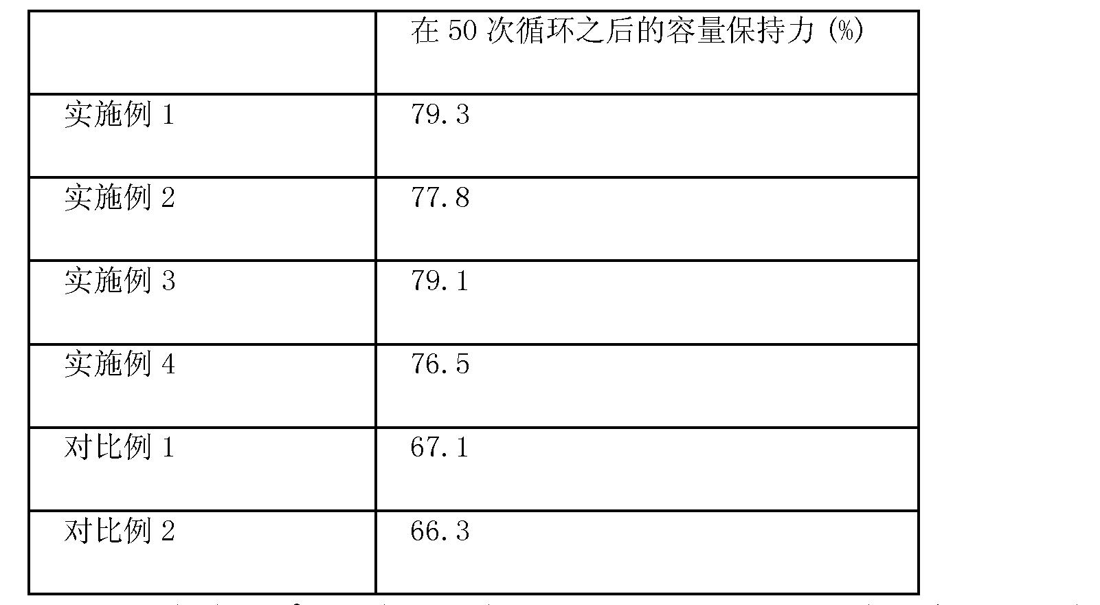Figure CN102969528AD00131