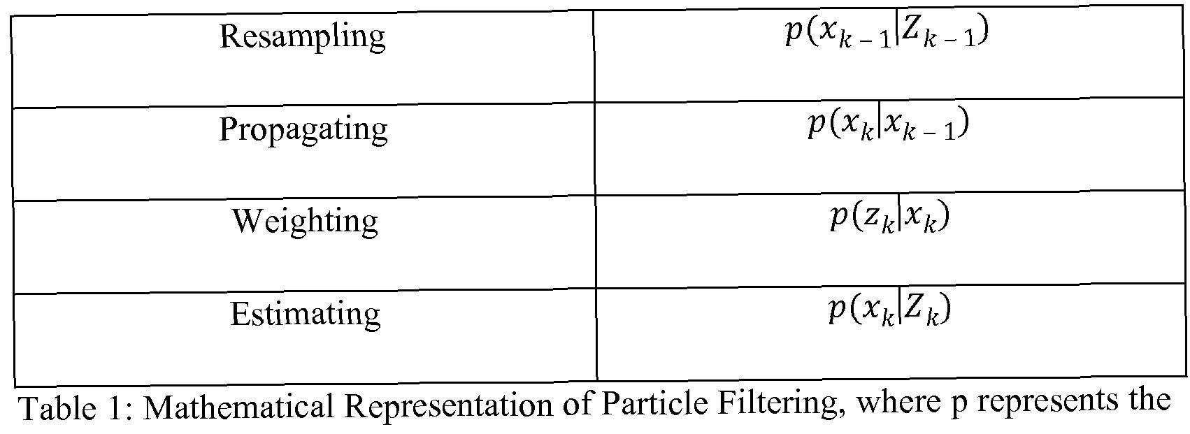 WO2016139203A1 - Multi camera load estimation - Google Patents