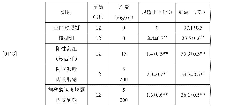 Figure CN103550778BD00141