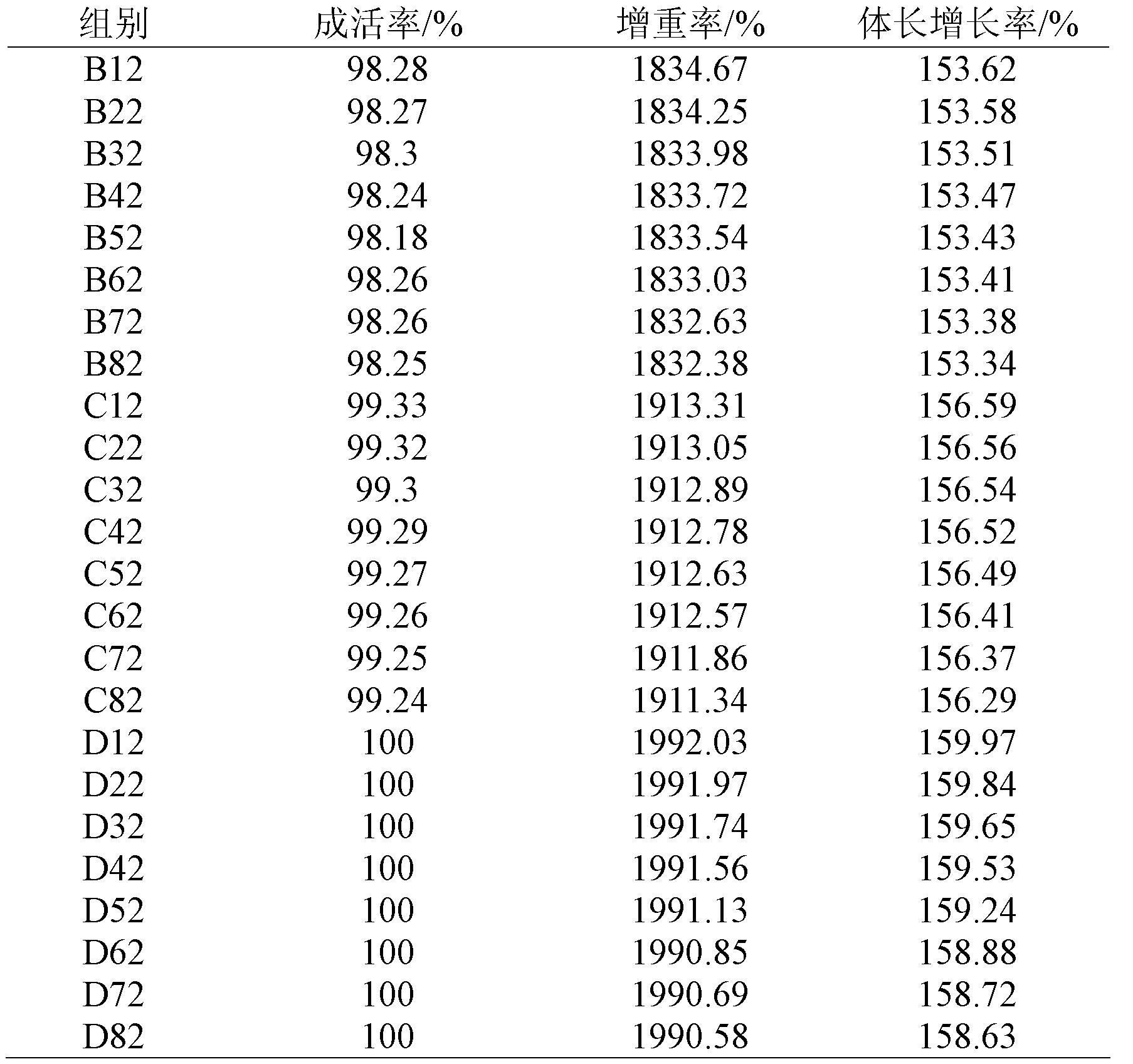 Figure CN101940177BD00111