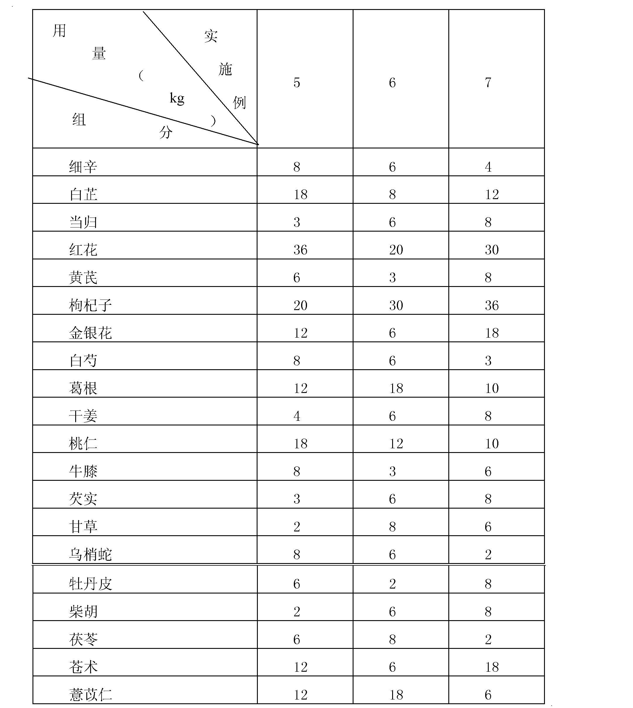 Figure CN102488879BD00071