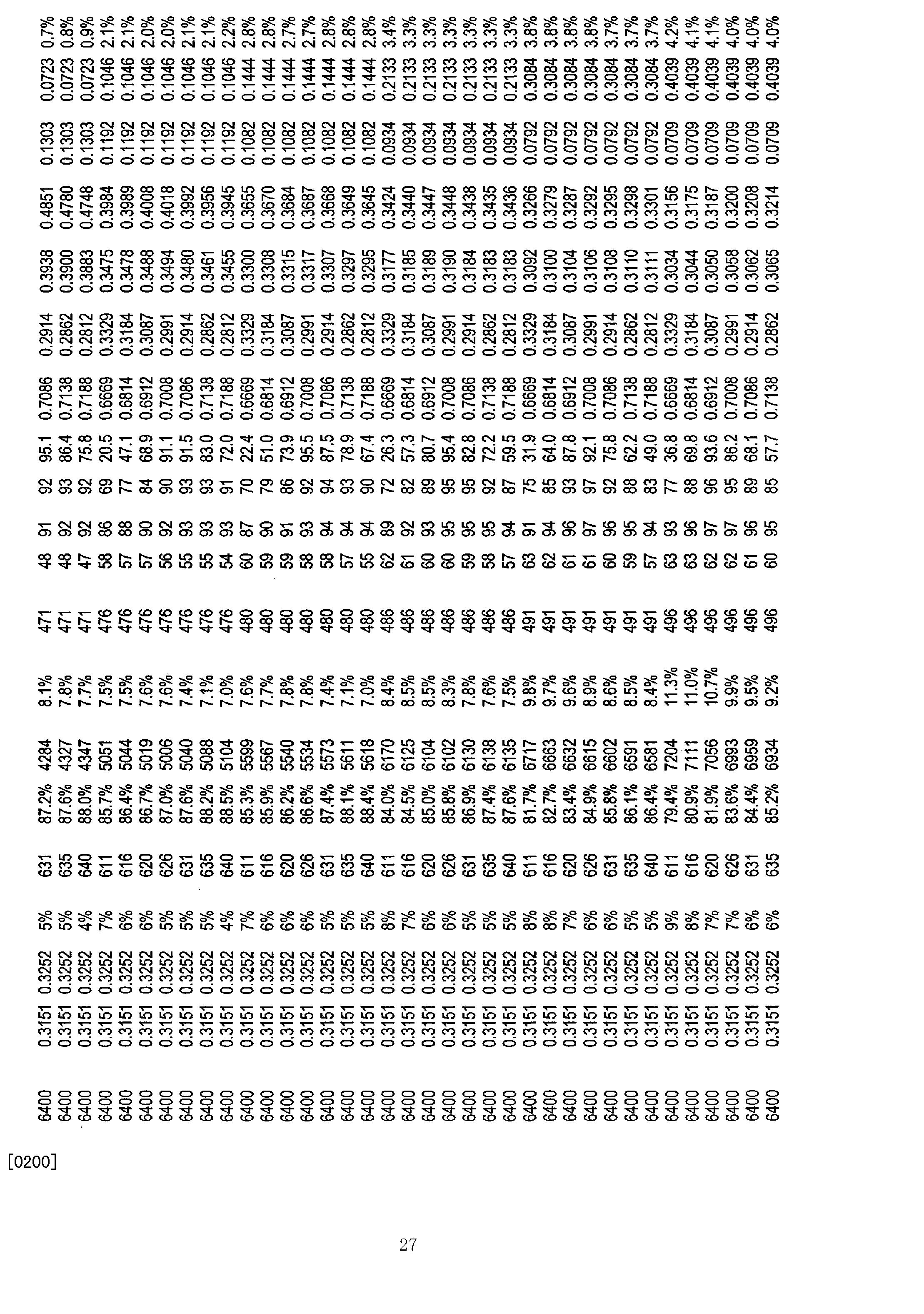 Figure CN101821544BD00271