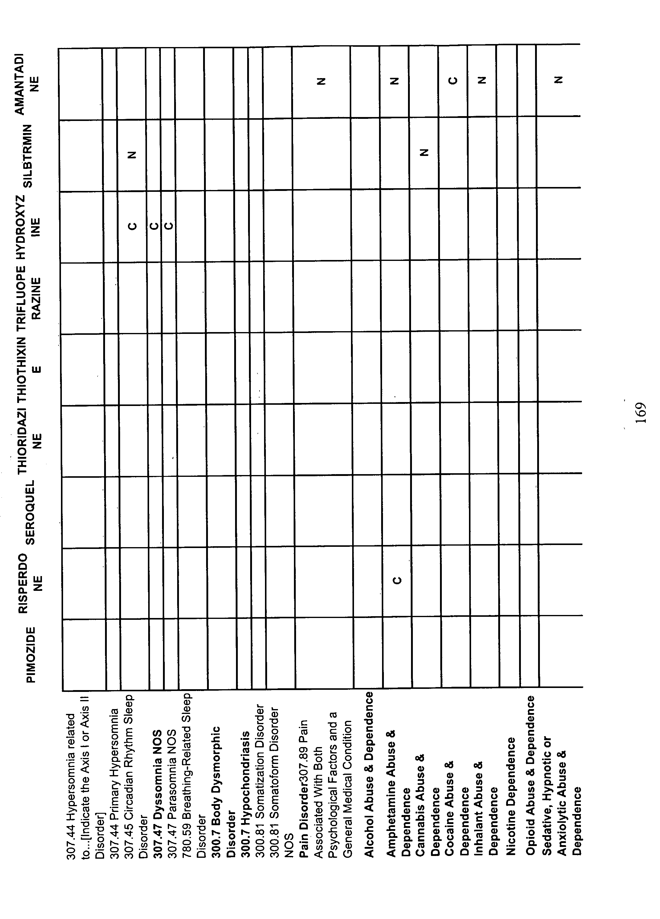 Figure US20030135128A1-20030717-P00040