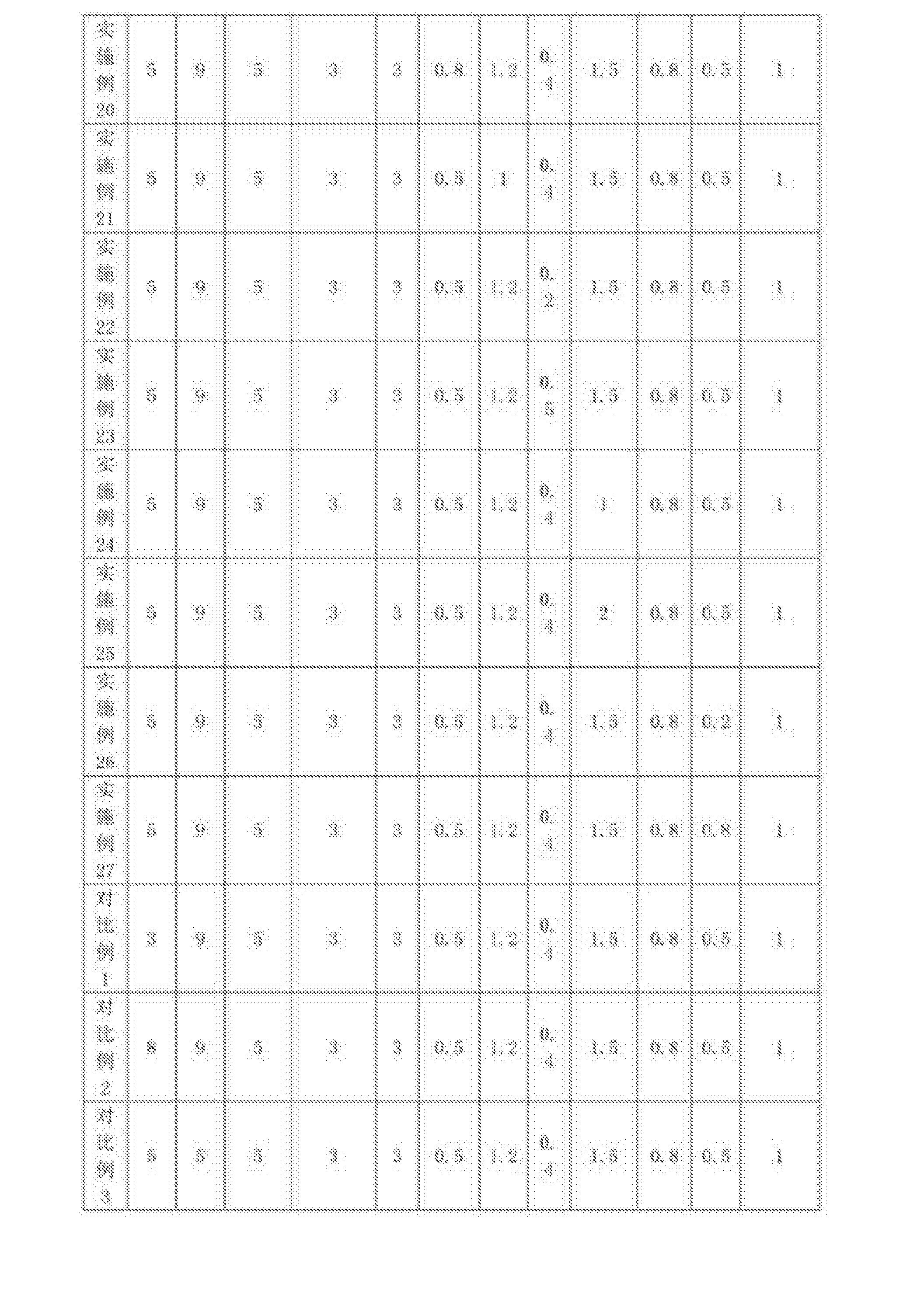 Figure CN108315748AD00091