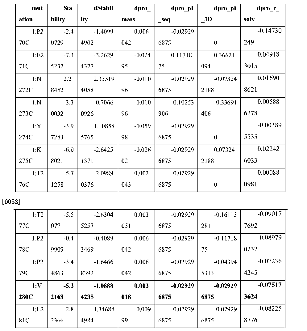 Figure CN104788566AD00081