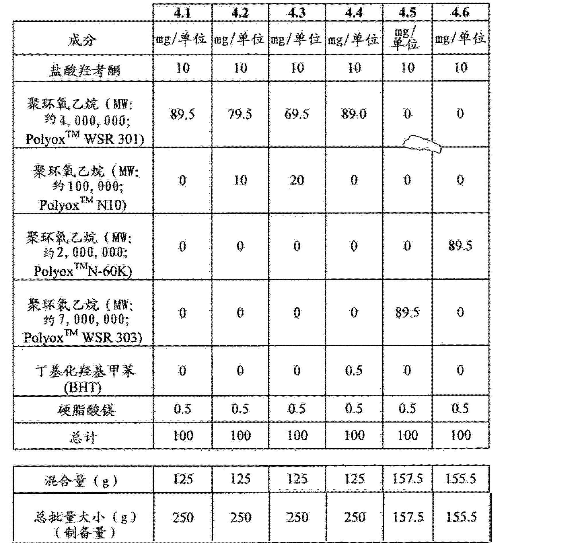 Figure CN102688241AD00531