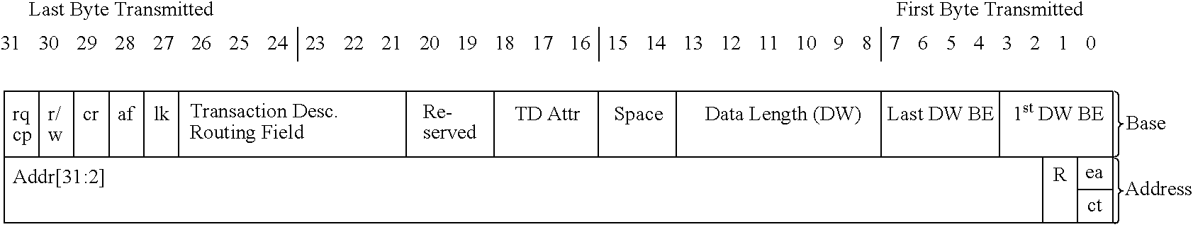 Figure US06636912-20031021-C00003