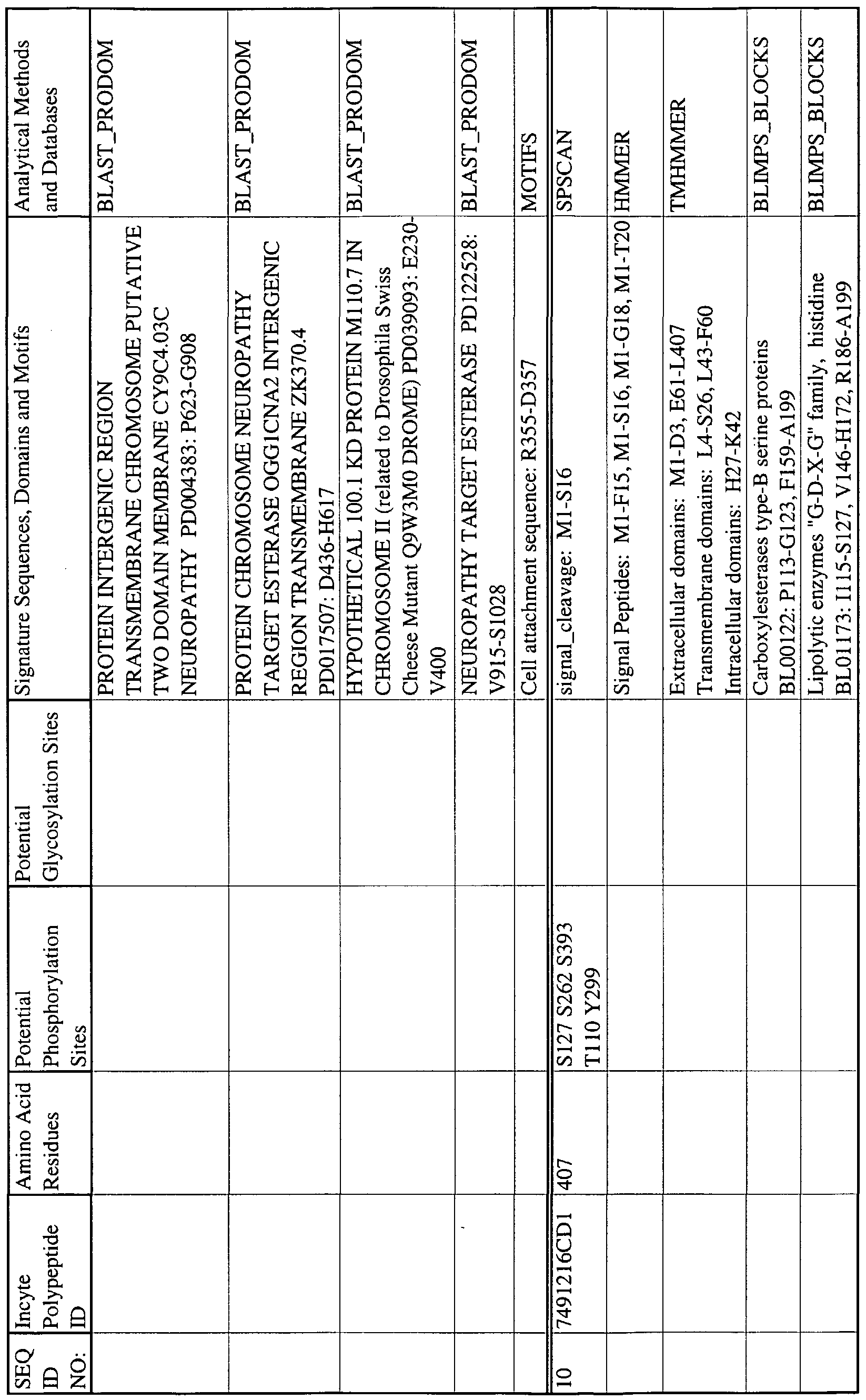 WO2002083873A2 - Enzymes - Google Patents