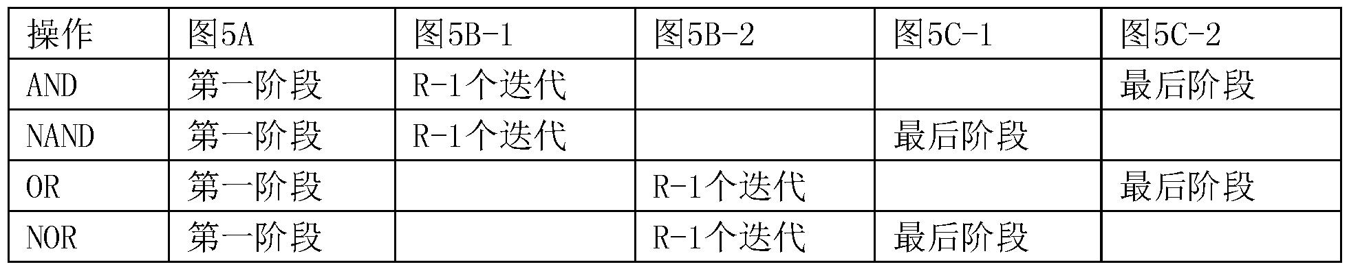 Figure CN107077400AD00221