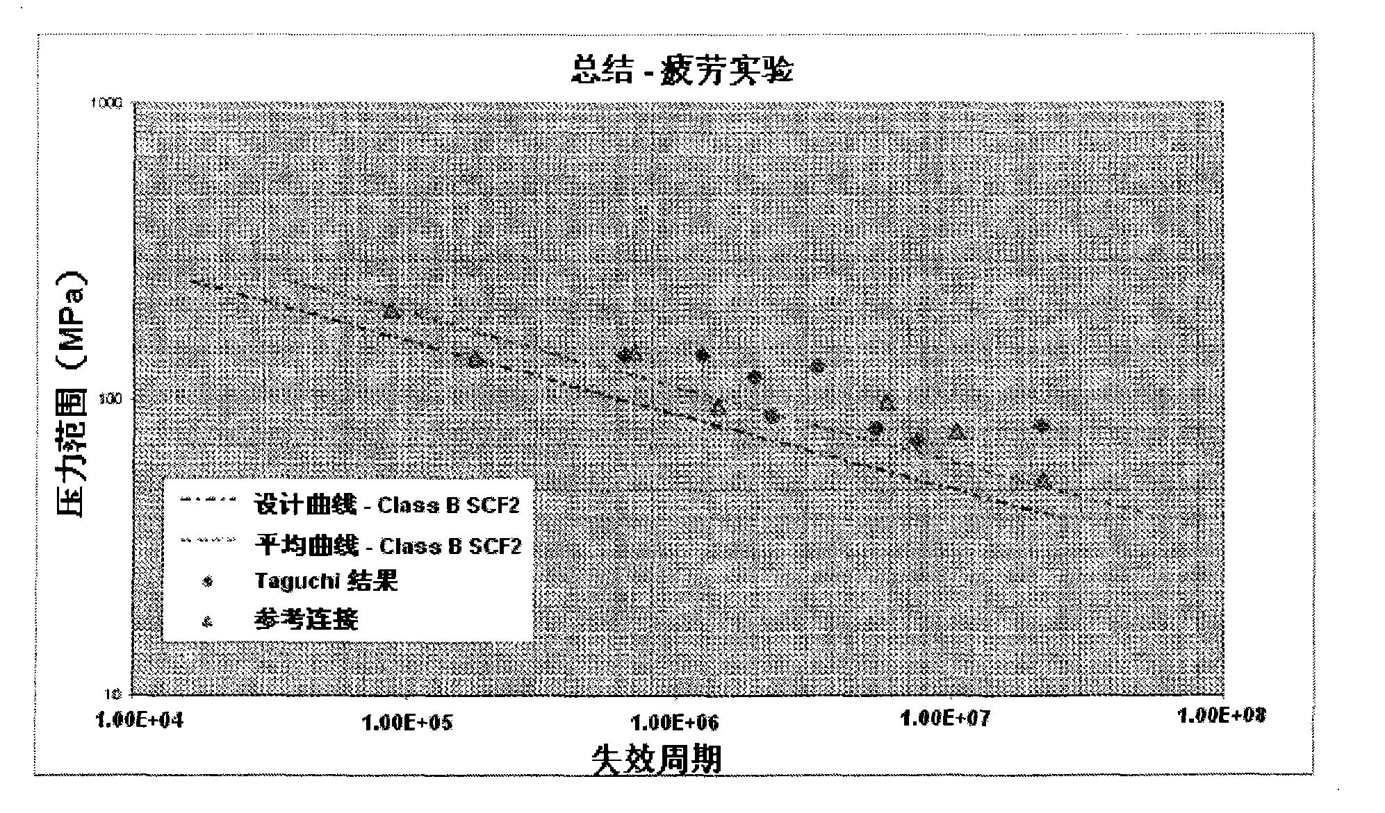 Figure CN101711321BD00052