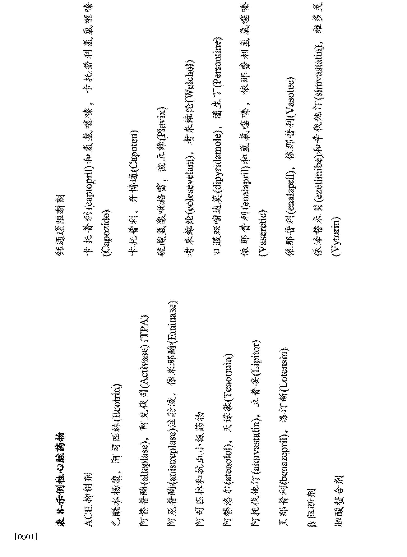 Figure CN103857387AD01131