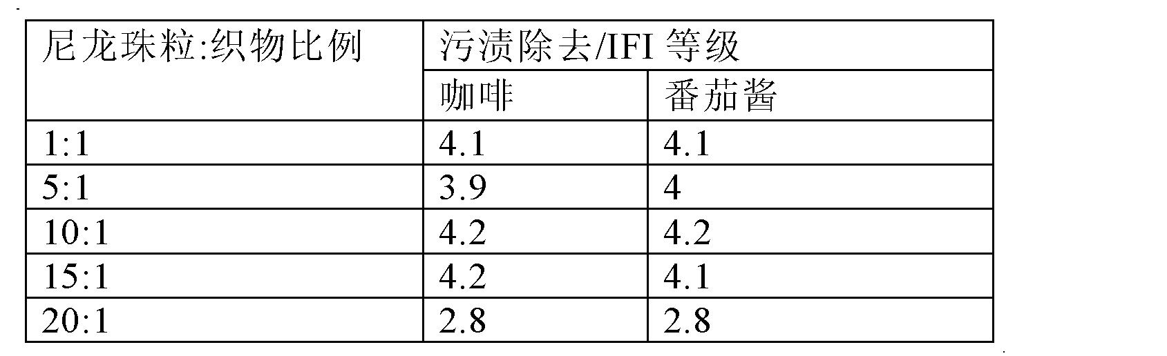 Figure CN102482841AD00111