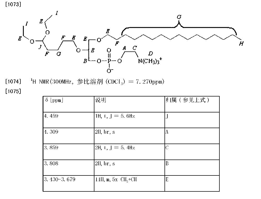 Figure CN104788492AD01211