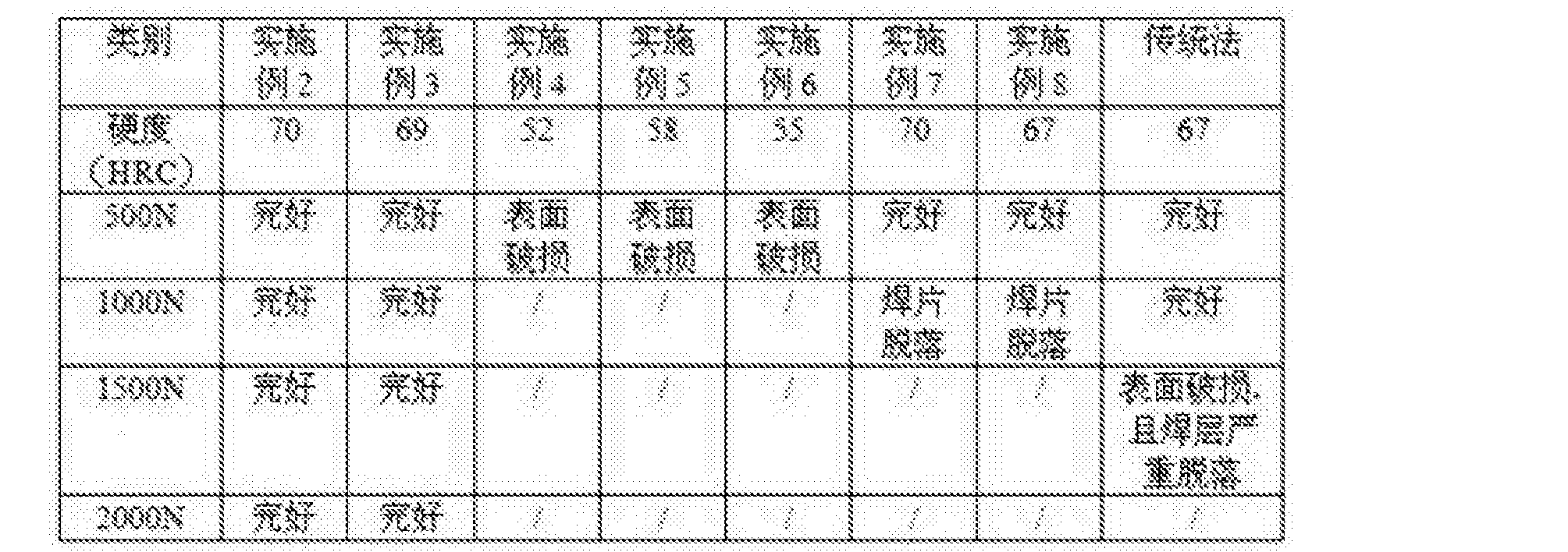 Figure CN105709878AD00072