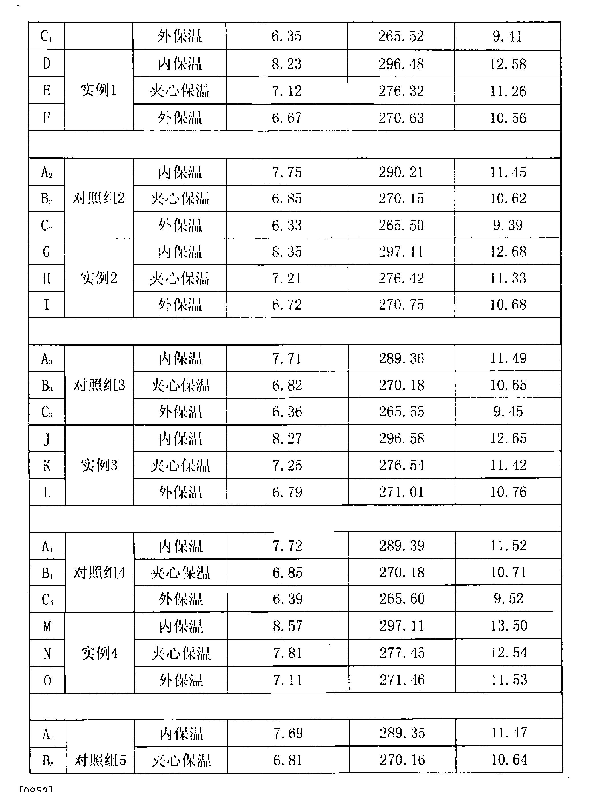 Figure CN103267206AD00491