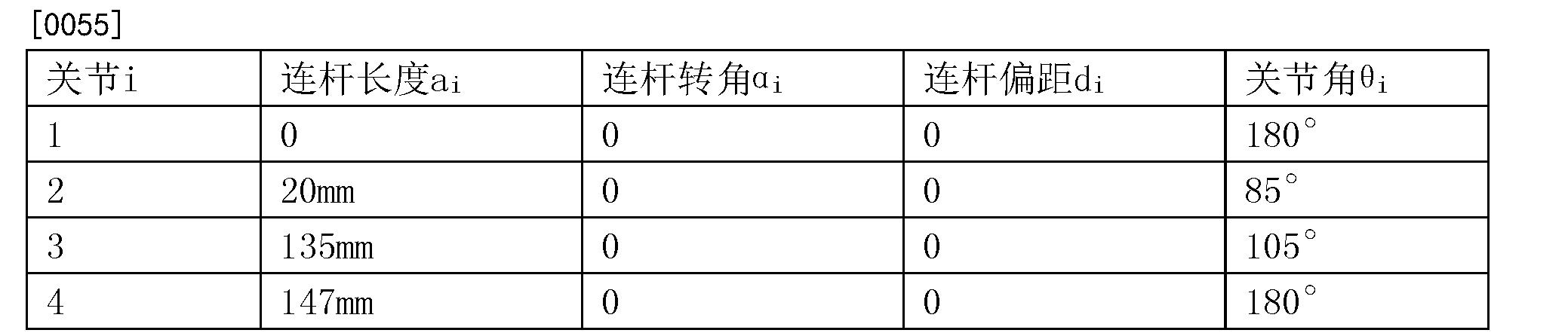 Figure CN107932504AD00091
