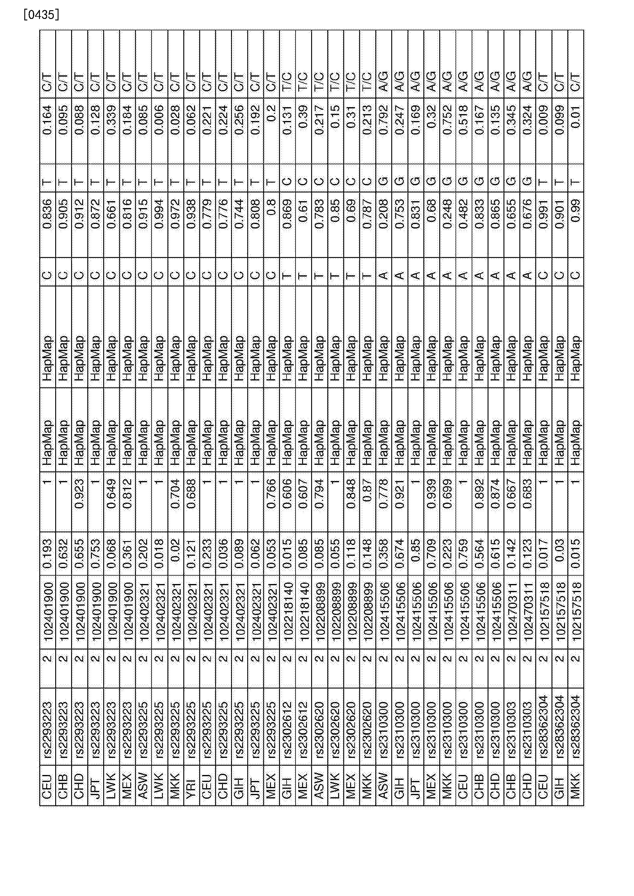 Figure CN107109494AD01061