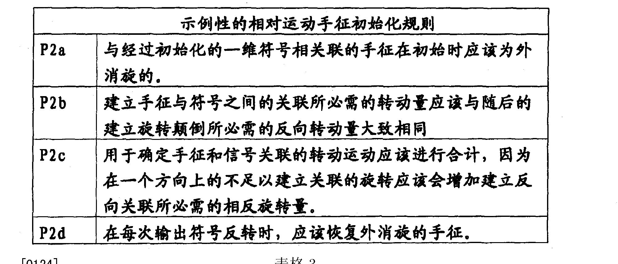 Figure CN101390034BD00181