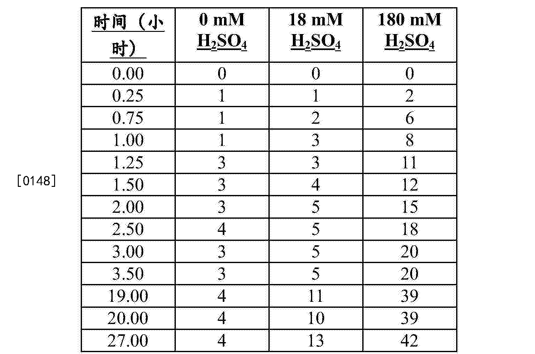 Figure CN105283468BD00201