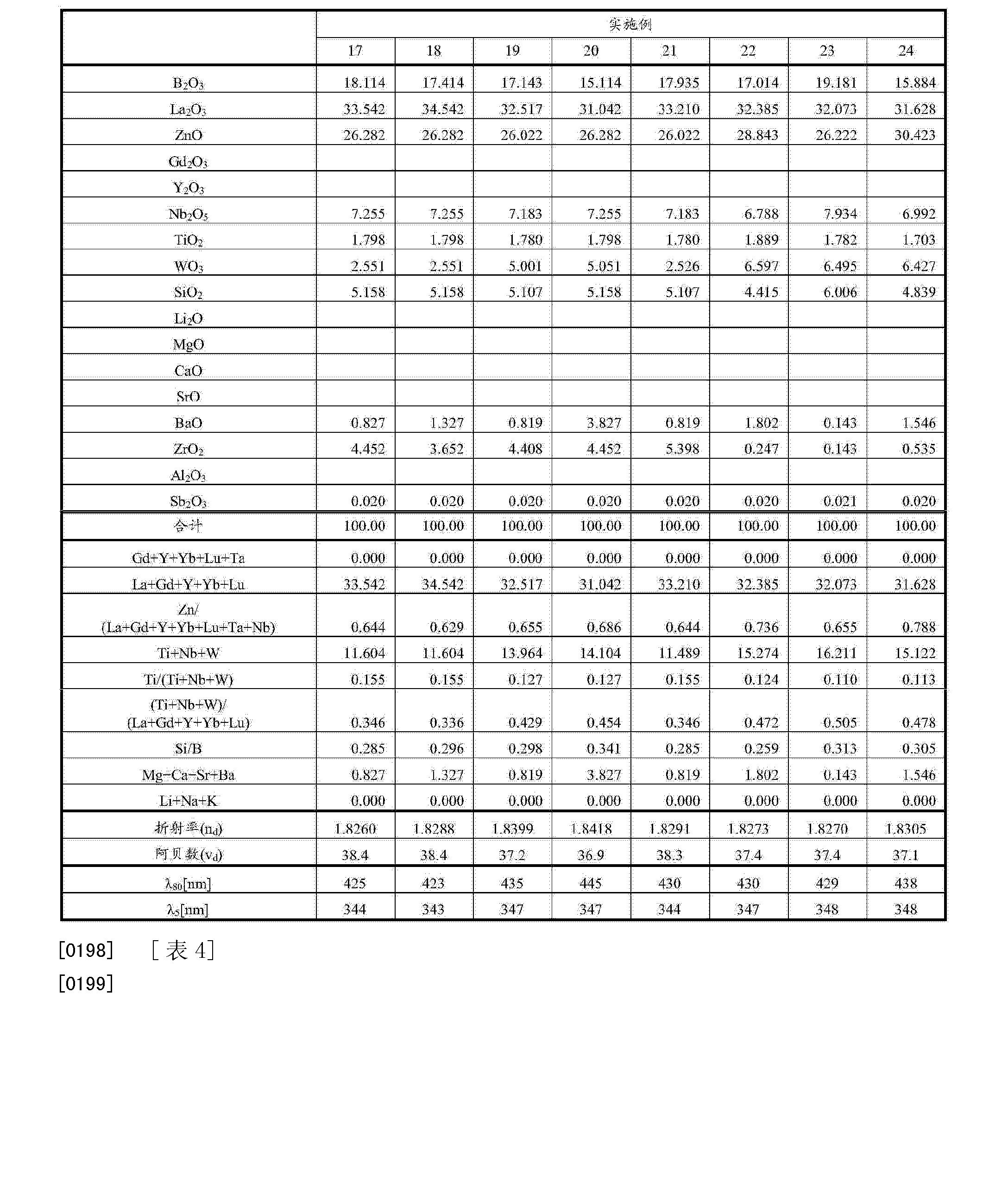 Figure CN103958427AD00171