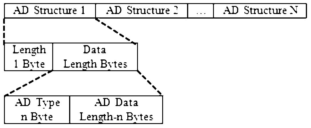 Figure PCTCN2016092297-appb-000004