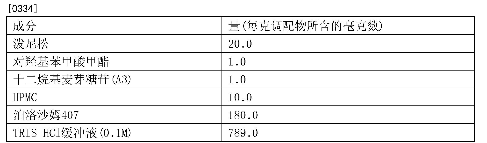 Figure CN103417472BD00492