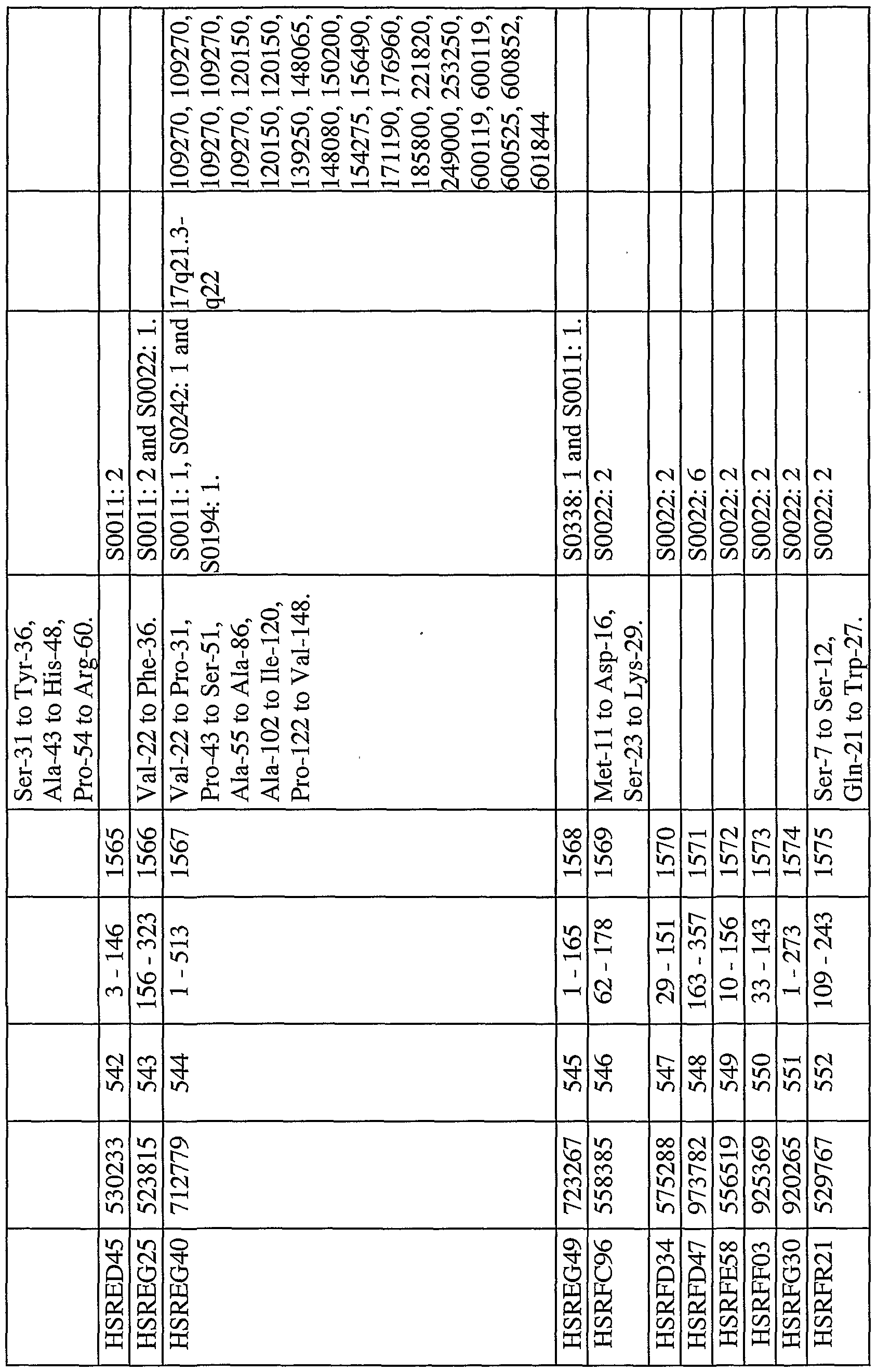Wo2001055367a1 Nucleic Acids Proteins And Antibodies Google