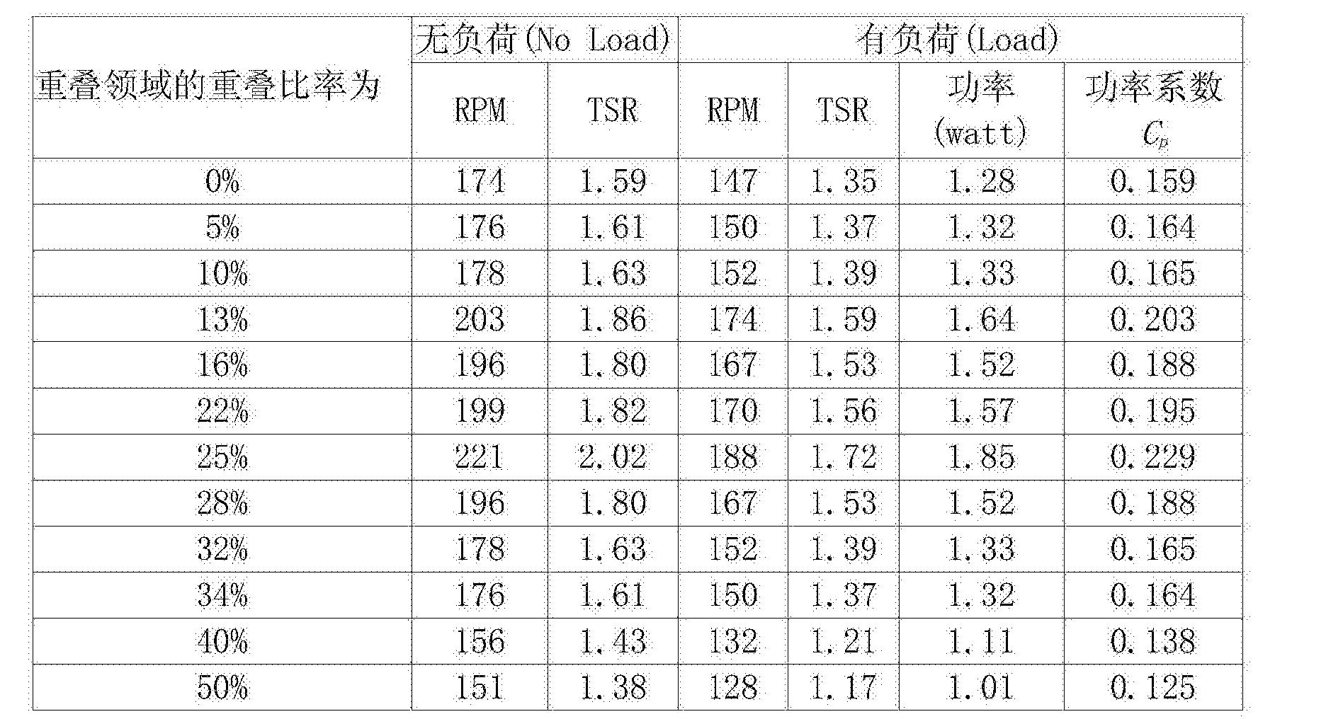 Figure CN104169571BD00081