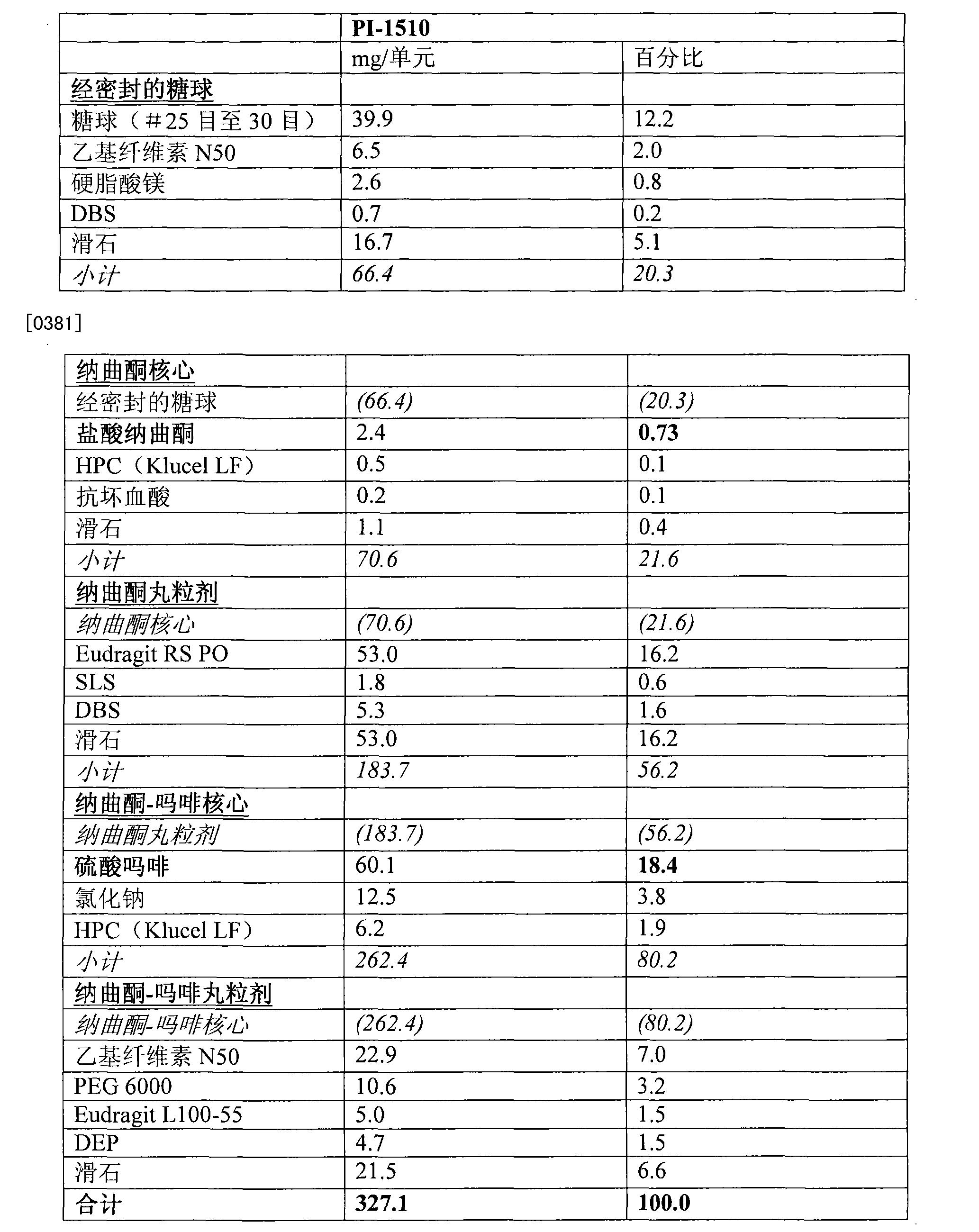 Figure CN101677963BD00461