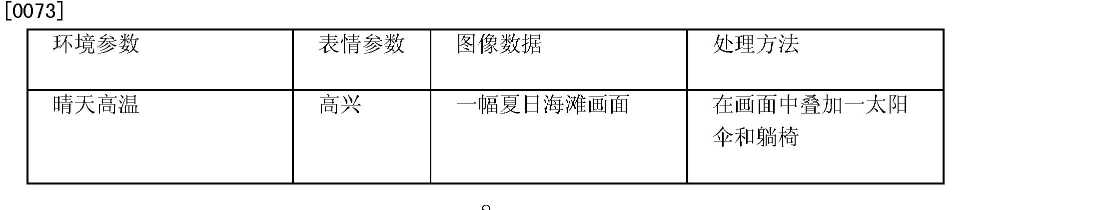 Figure CN101604491BD00082
