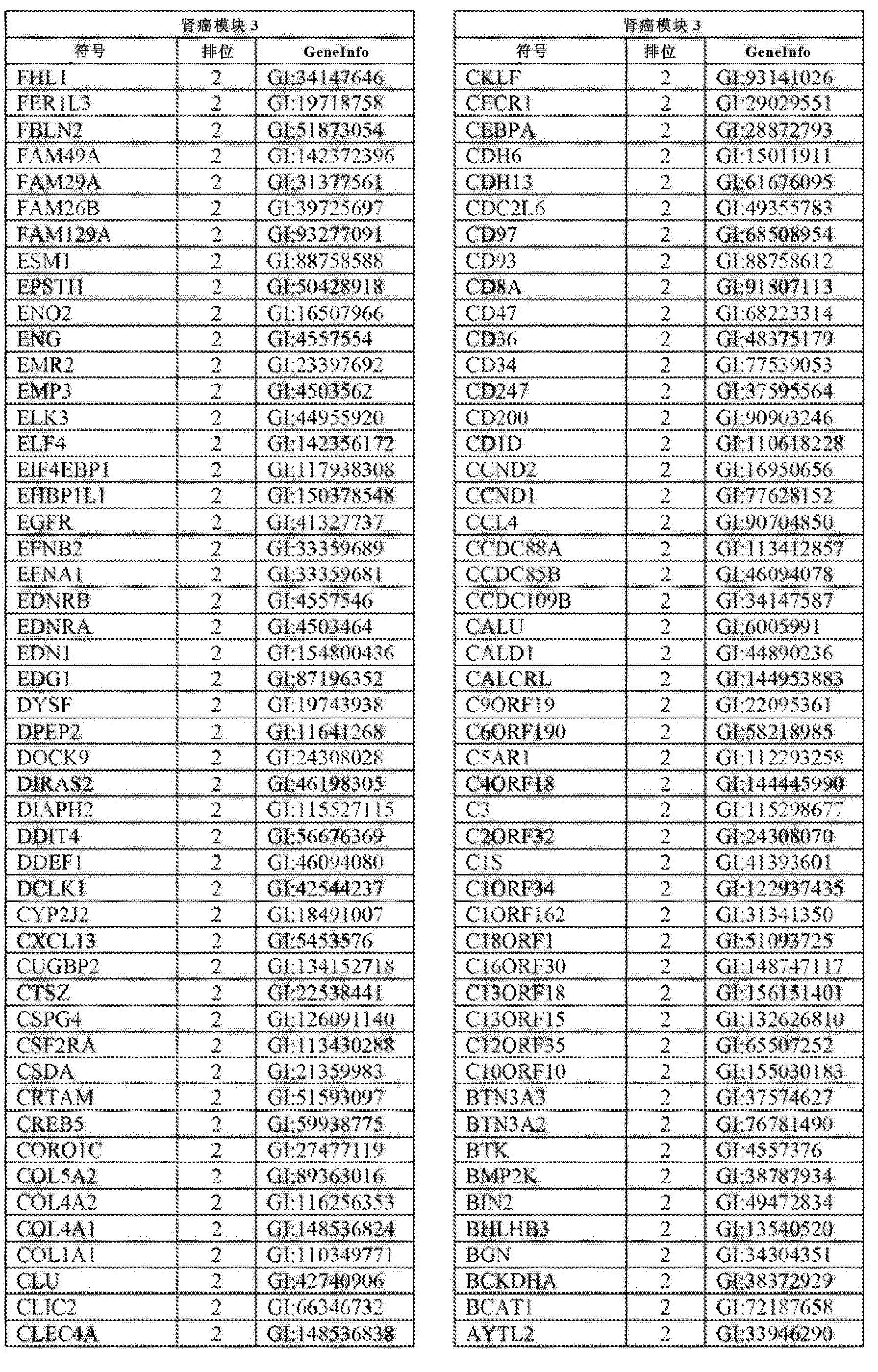 Figure CN102858999AD01661