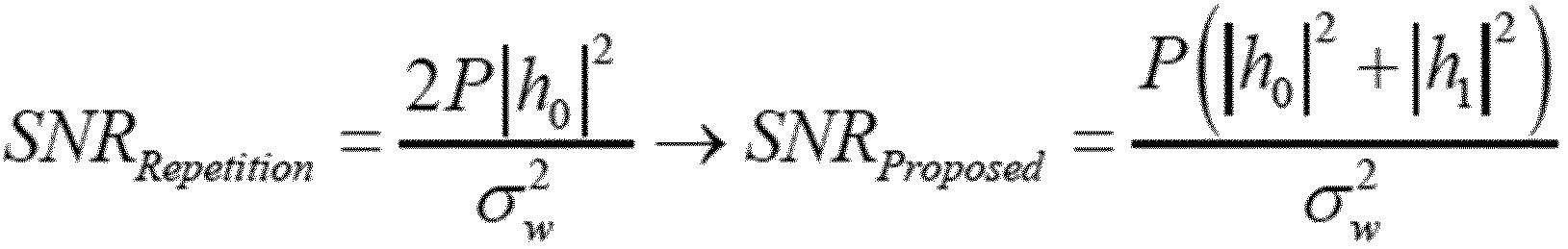 Figure PCTKR2016008367-appb-I000081