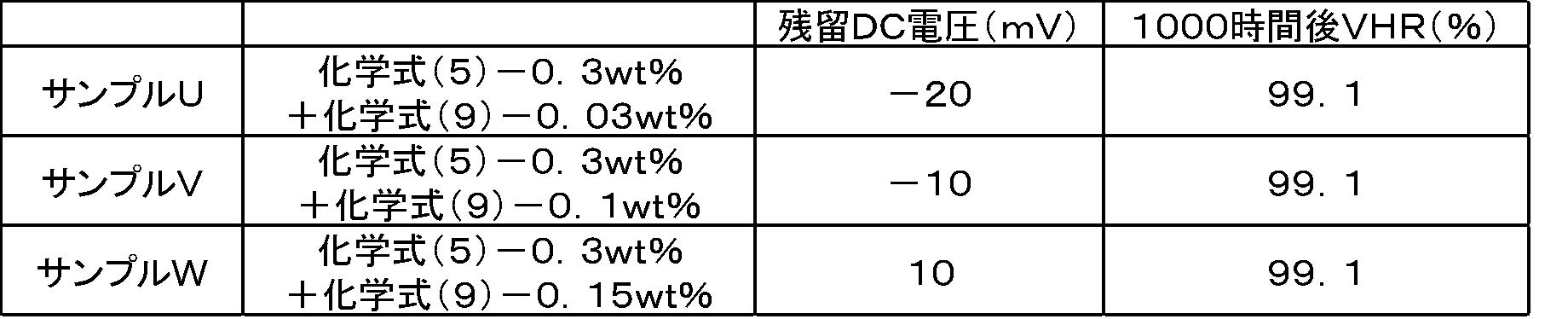 Figure JPOXMLDOC01-appb-T000031
