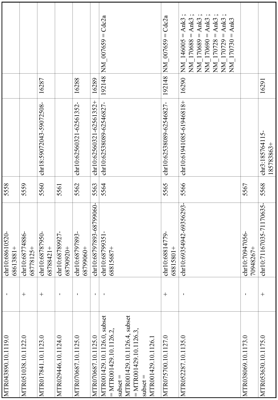Figure imgf000997_0001
