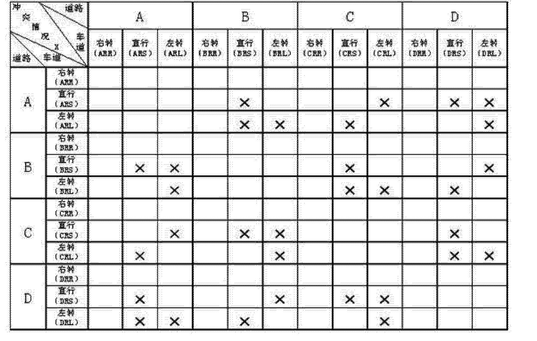 Figure CN103514747AD00081