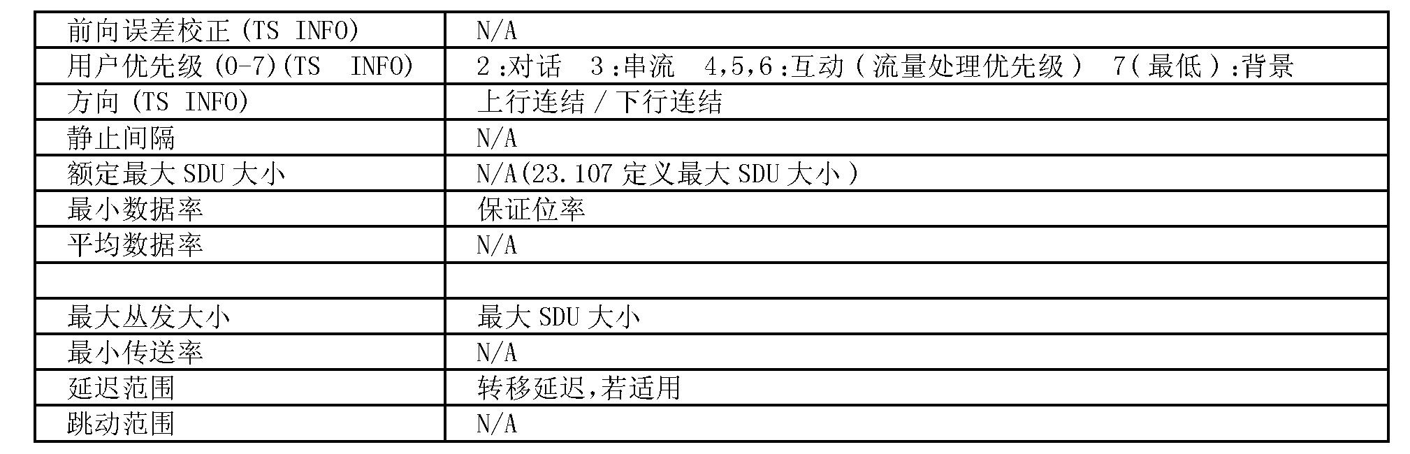 Figure CN101695183BD00081