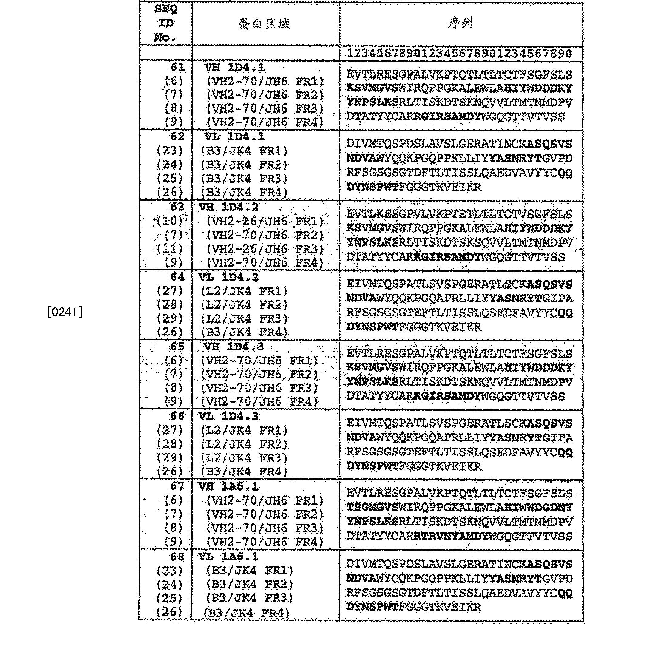 Figure CN103145837AD00451
