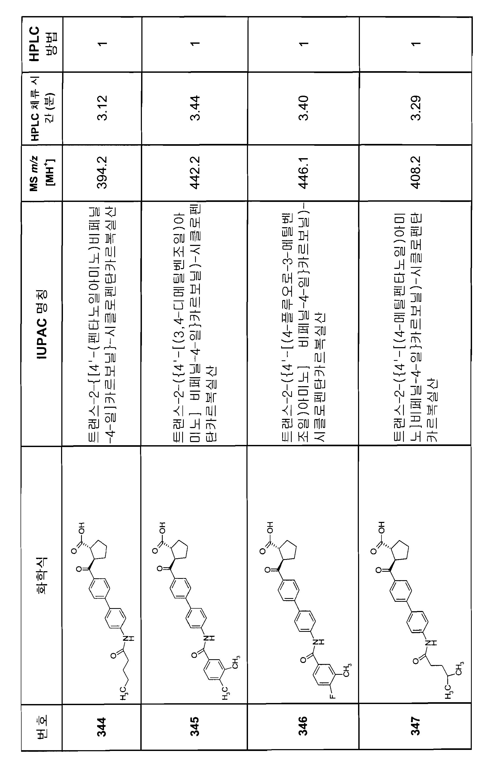 Figure 112007082249387-PCT00245