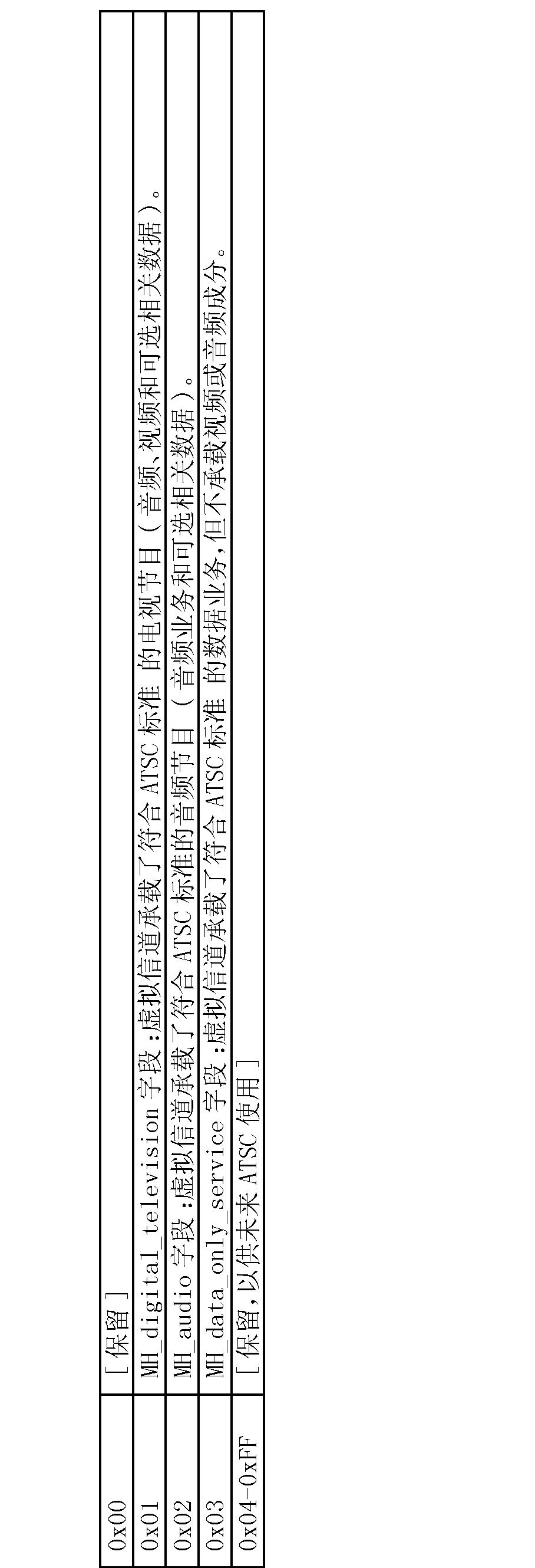 Figure CN101785301BD00221