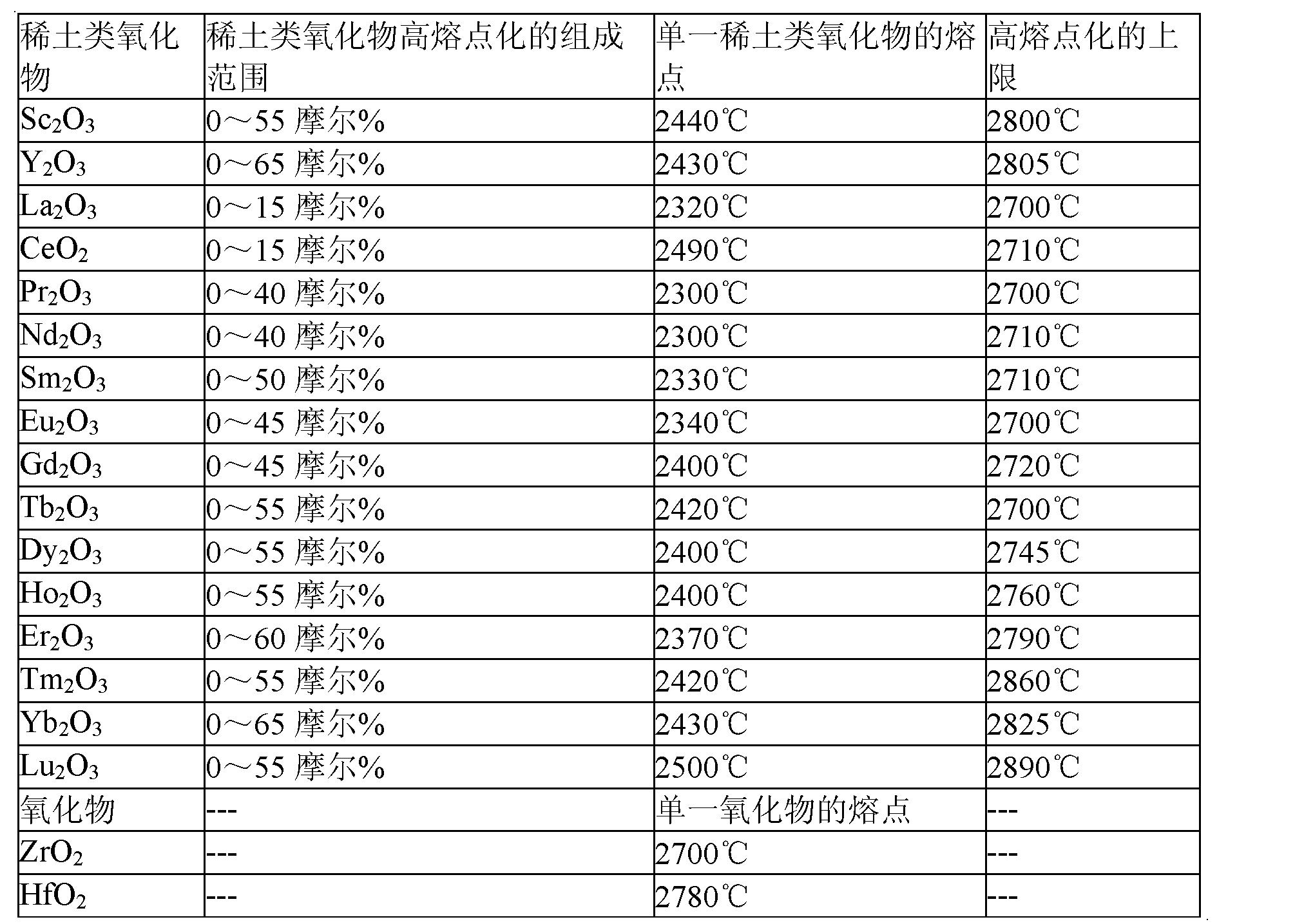 Figure CN102246260AD00141