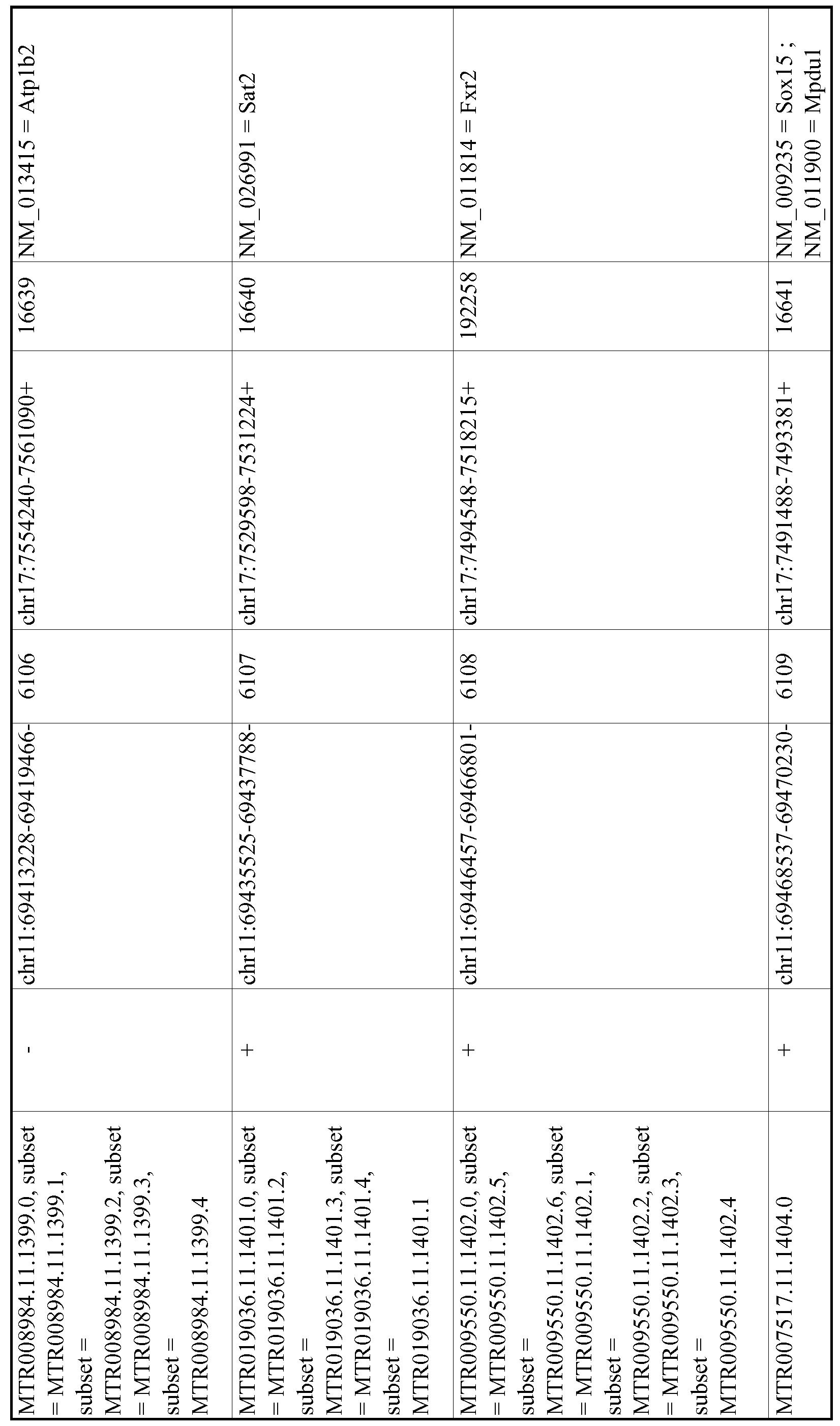 Figure imgf001098_0001