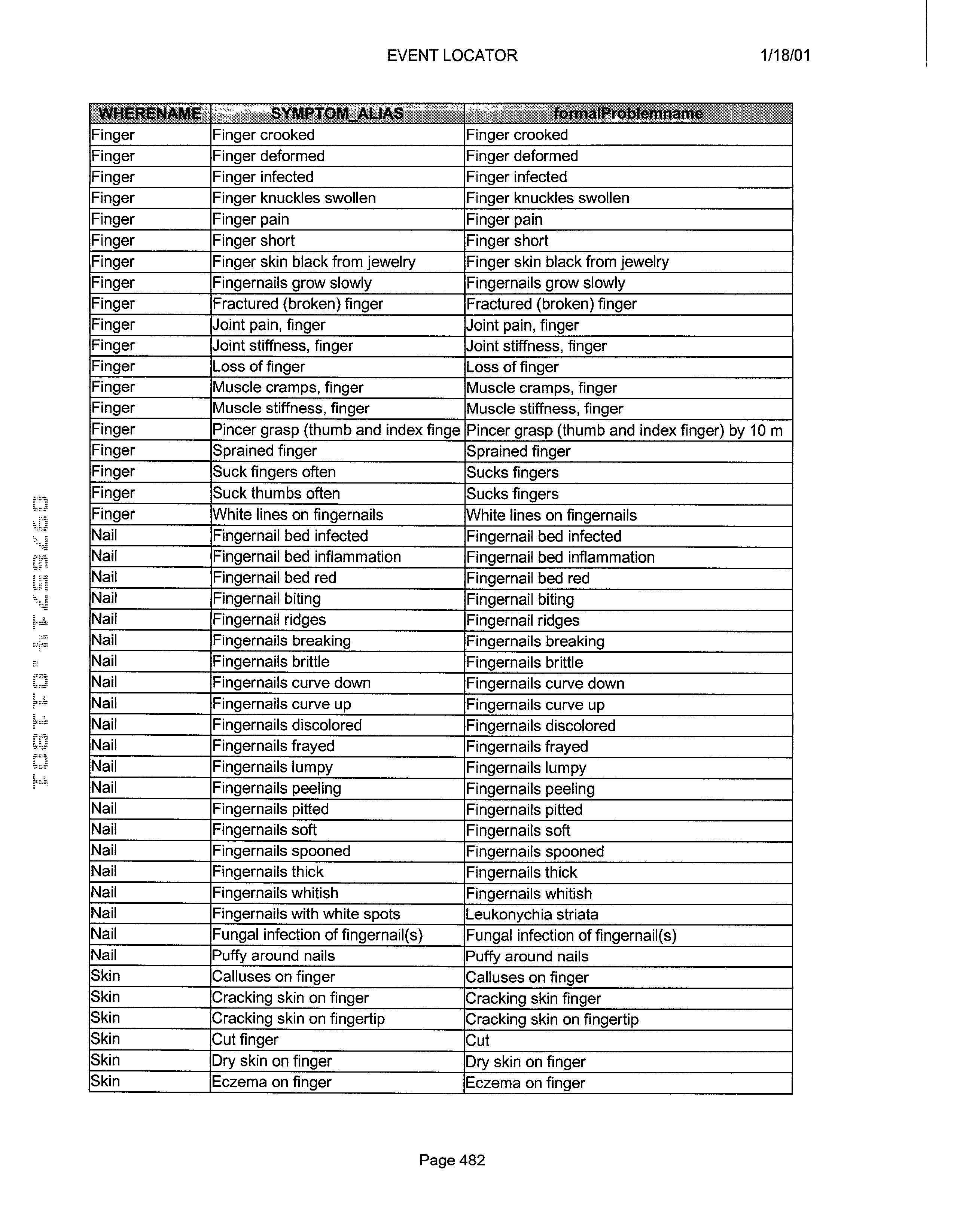 Figure US20030061072A1-20030327-P00483
