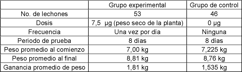 pierde 5 kg gras pot să pierd greutatea cu curbe