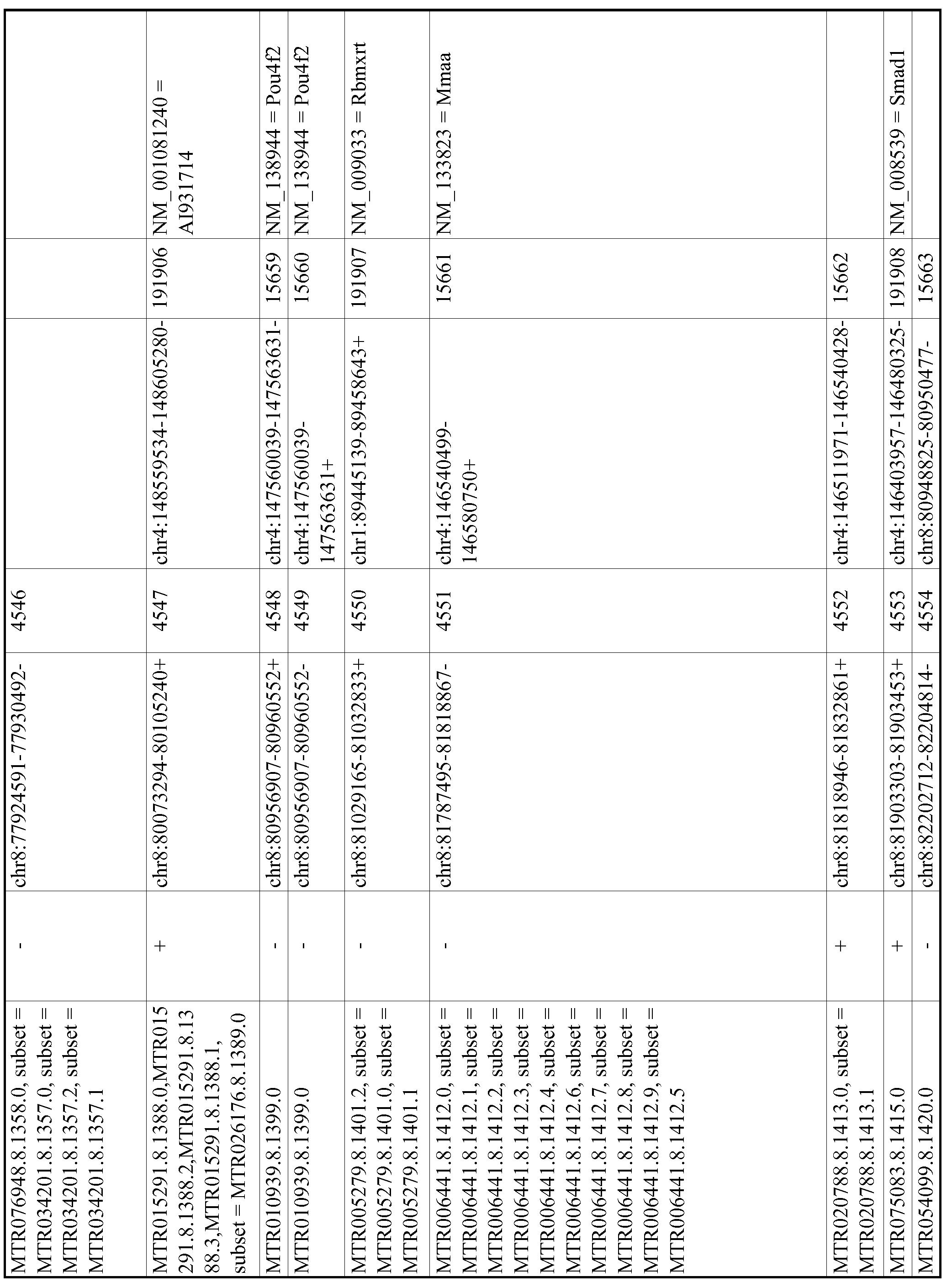 Figure imgf000845_0001