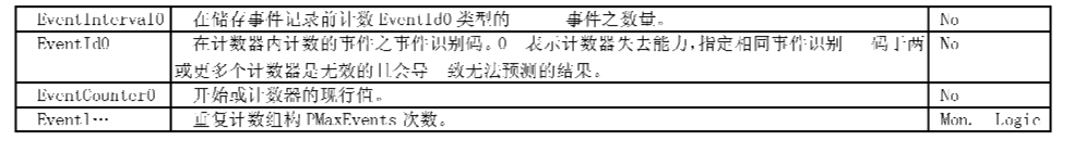 Figure CN101952806AD00162