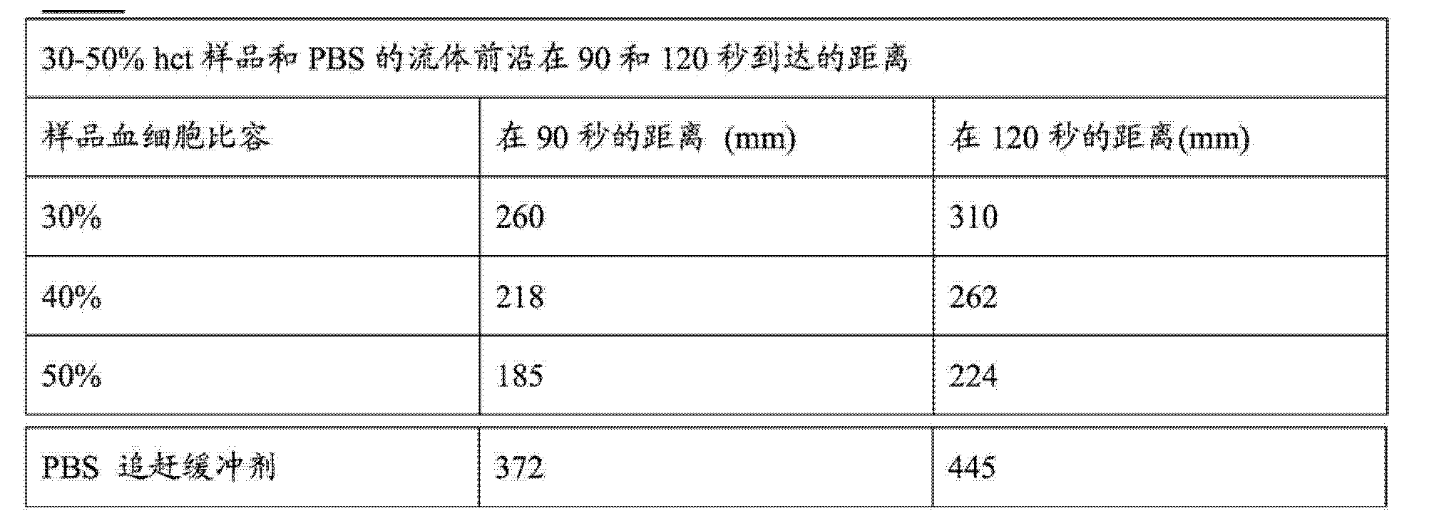 Figure CN103842796AD00181