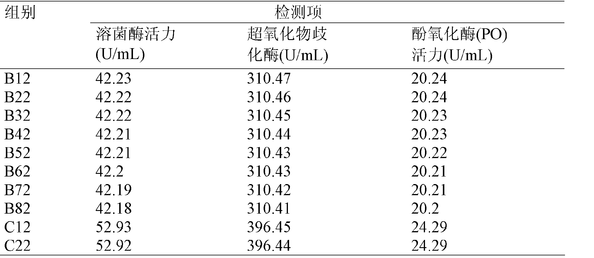 Figure CN101940177BD00142