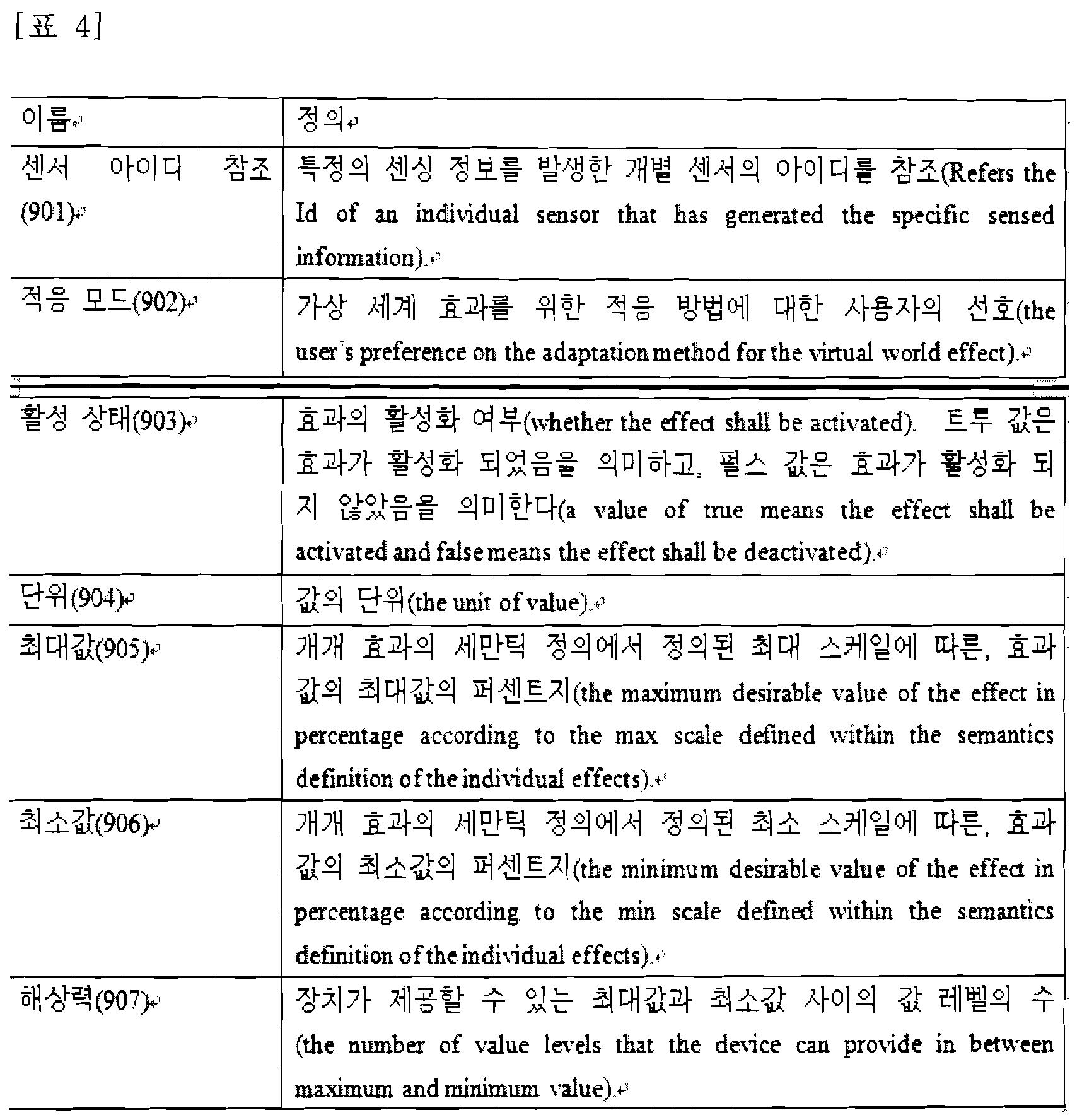Figure PCTKR2010004091-appb-I000009
