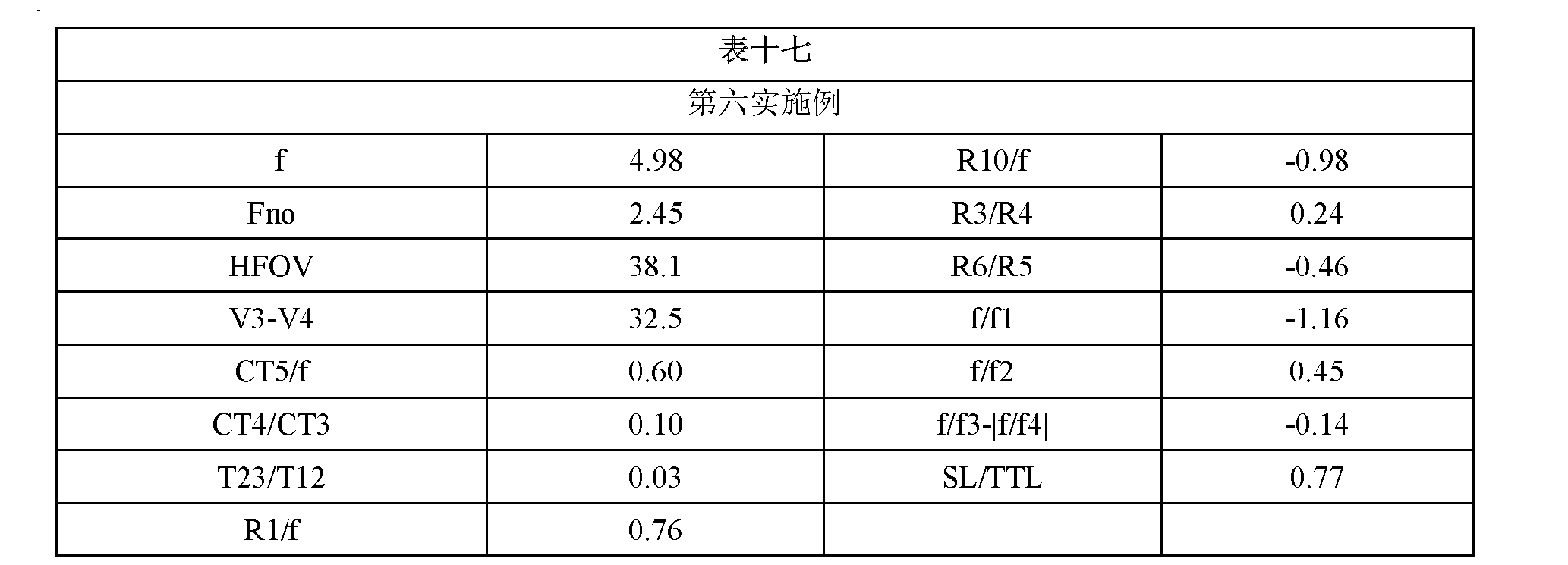 Figure CN202166776UD00212